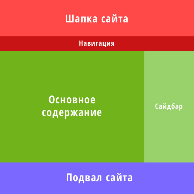 Шаблон HTML-страницы